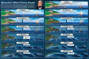 beaufort_wind_force_scale-600x400