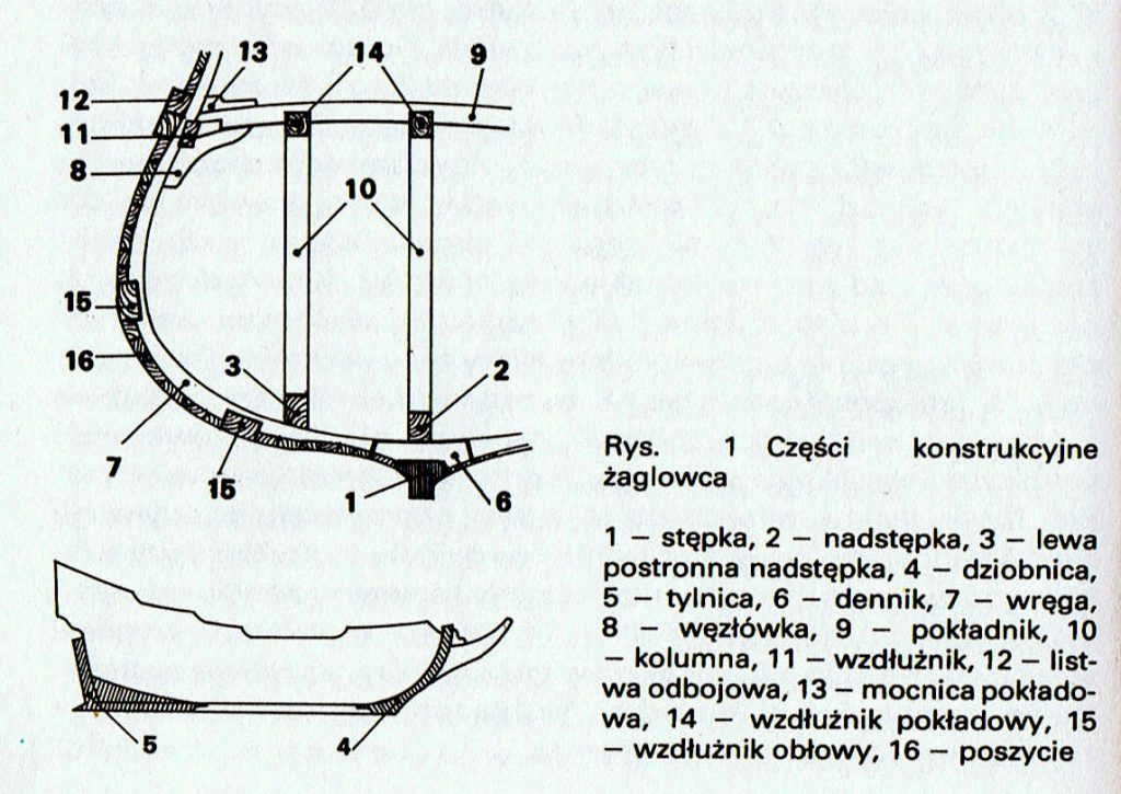 rys-1